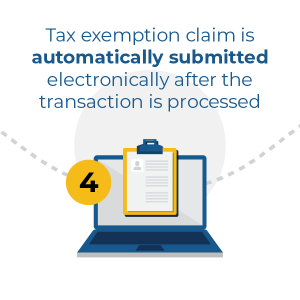 tax exemption claims automatically submitted electronically after the transaction is processed